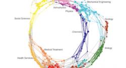 [Vidéo] L'impact du numérique sur les disciplines et les temporalités de la recherche en SHS