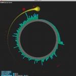 Visualisation données ANAMIA